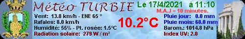 Météo live de F-06320 La Turbie